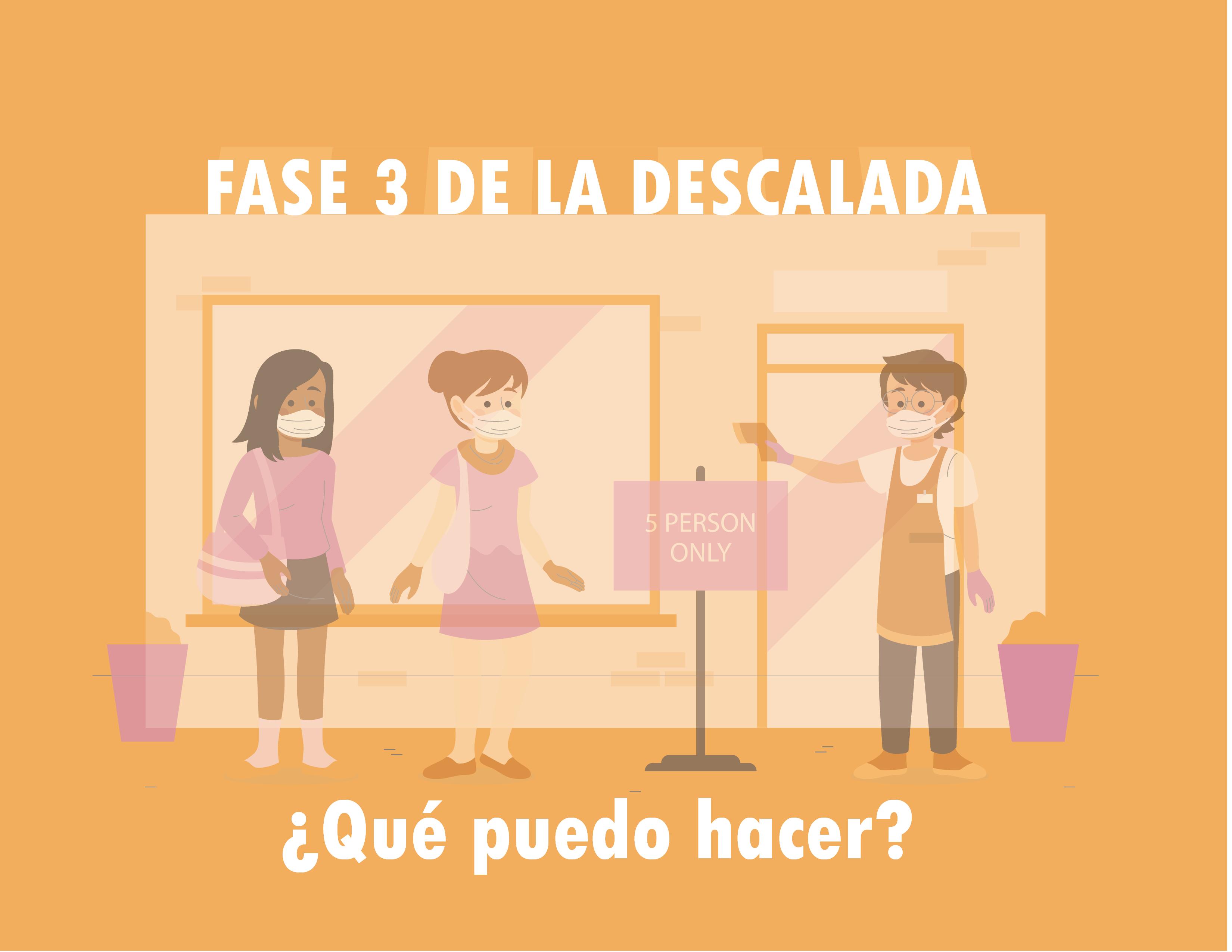 Fase 3 De La Desescalada: ¿Qué Puedo Hacer?