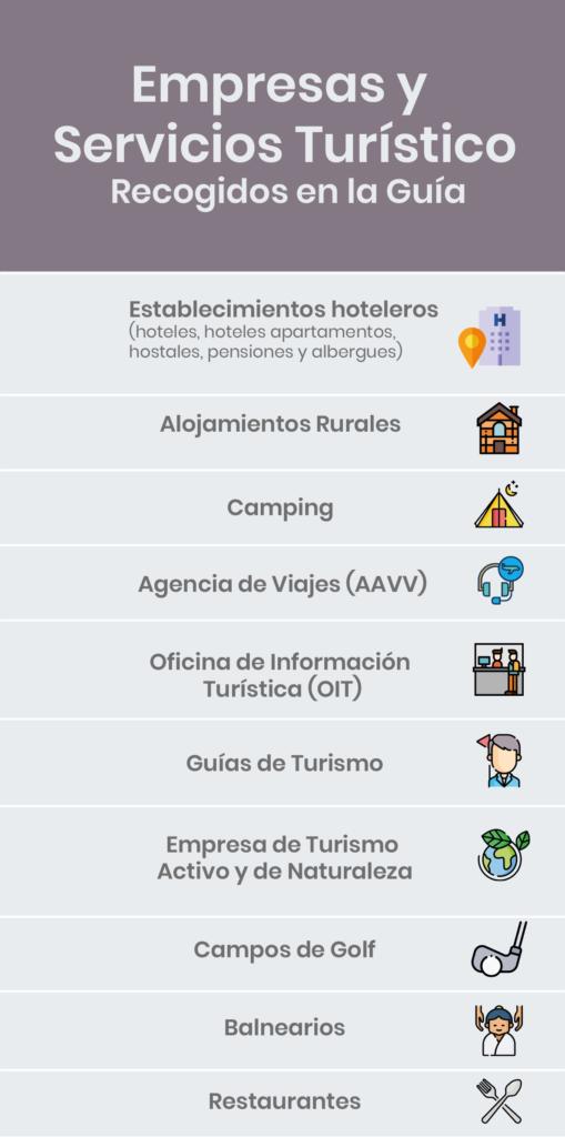 Empresas y servicios turísticos recogidos en la guia
